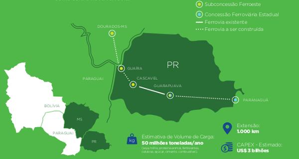 Governo participa do lançamento de projeto de ferrovia que vai ligar Paranaguá a Dourados