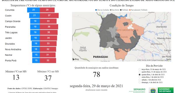 Primeiros dias de abril serão de tempo firme em Mato Grosso do Sul